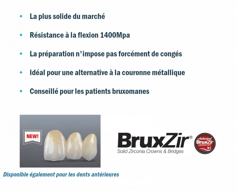 Couronne Zircone Bruxzir®